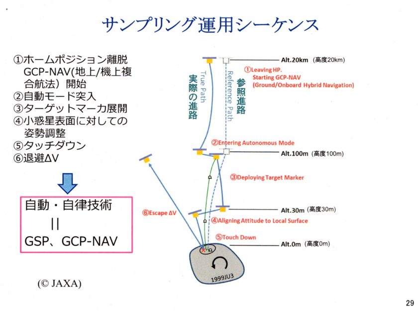 f:id:Imamura:20140901011049j:plain