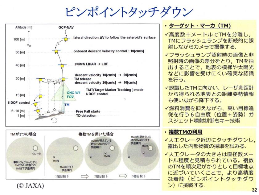 f:id:Imamura:20140901011052j:plain