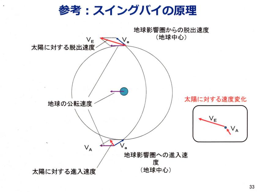 f:id:Imamura:20140901011053j:plain