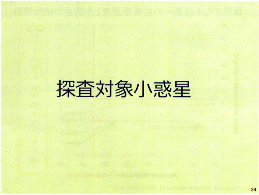 f:id:Imamura:20140901011054j:plain