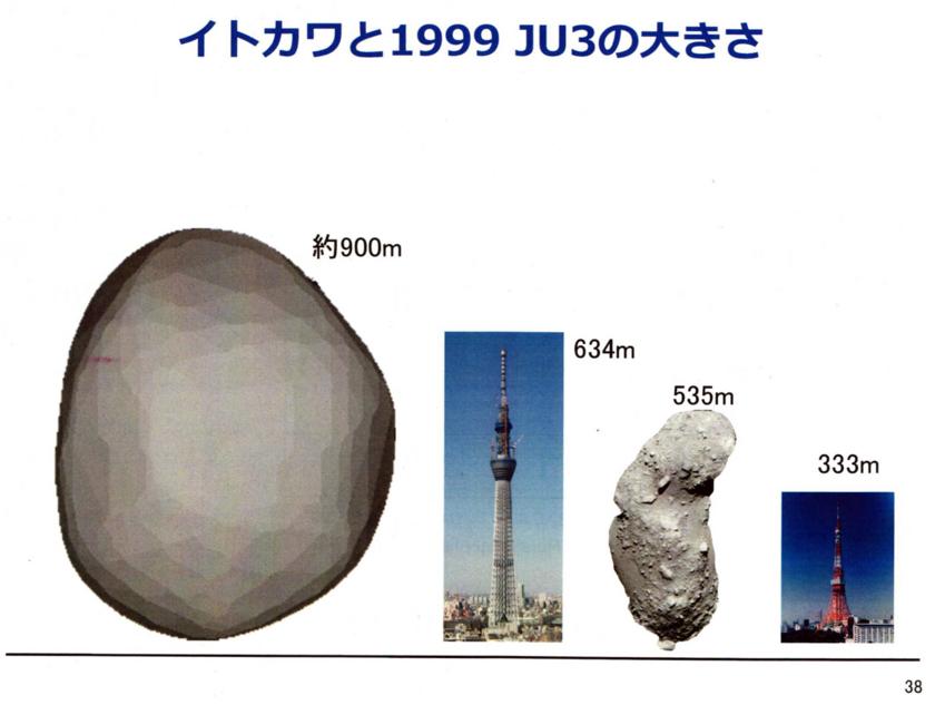 f:id:Imamura:20140901011058j:plain