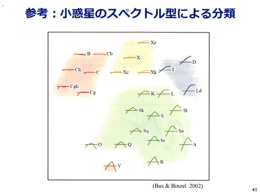 f:id:Imamura:20140901011101j:plain
