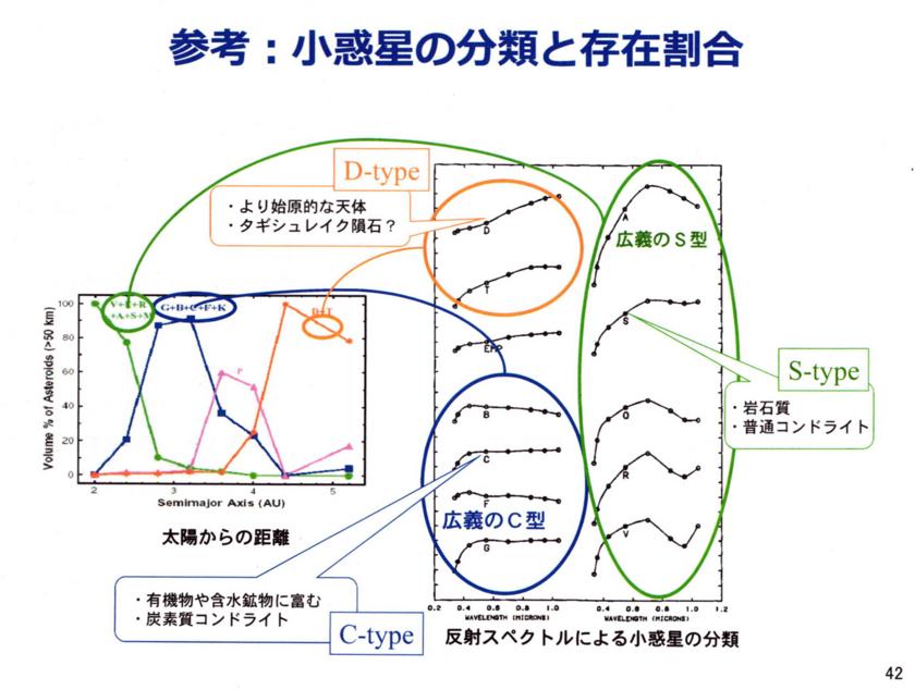 f:id:Imamura:20140901011102j:plain