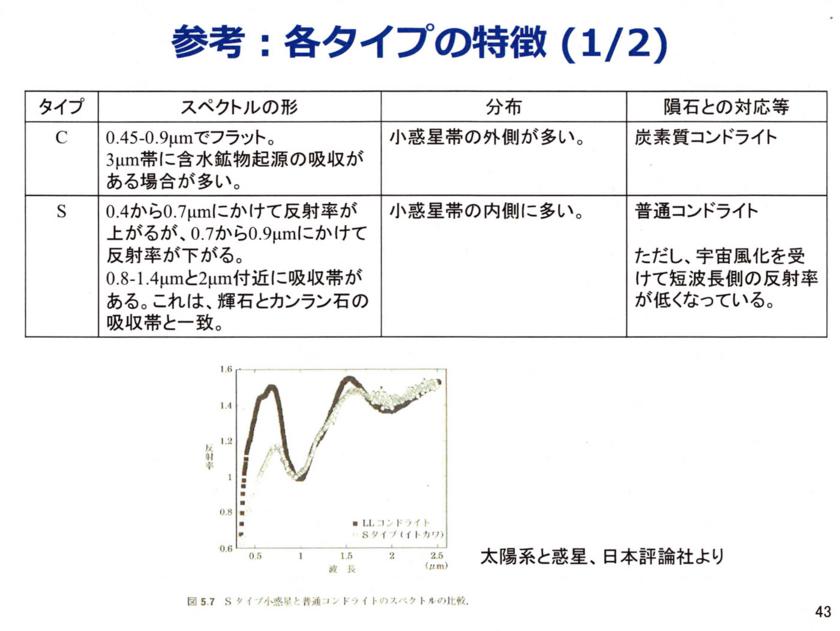f:id:Imamura:20140901011103j:plain