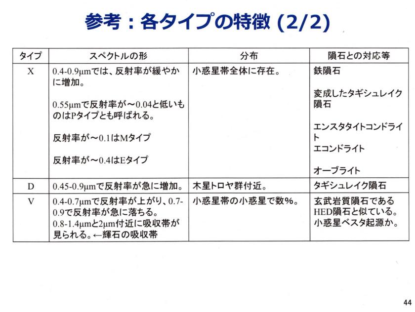 f:id:Imamura:20140901011104j:plain