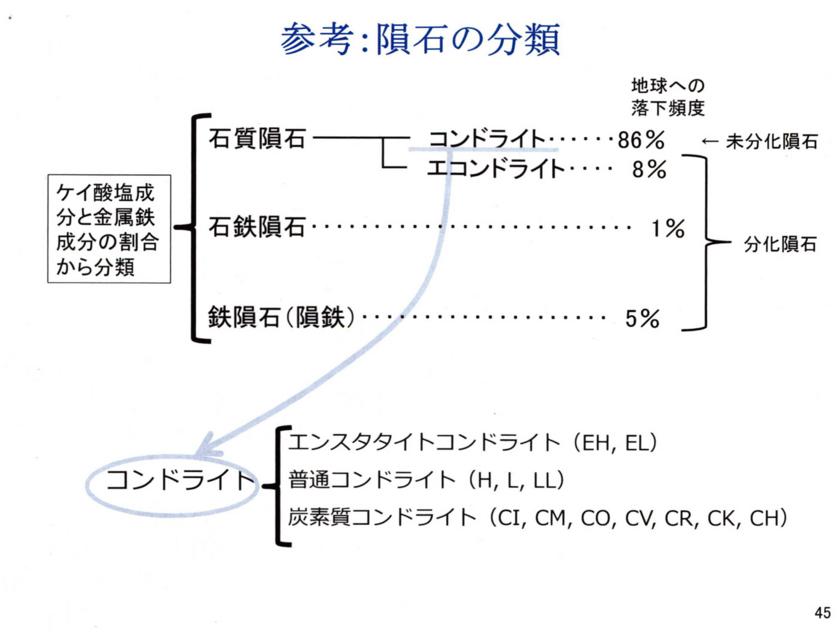 f:id:Imamura:20140901011105j:plain
