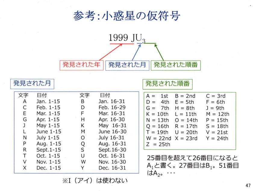 f:id:Imamura:20140901011107j:plain