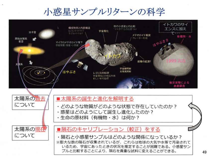 f:id:Imamura:20140901011109j:plain