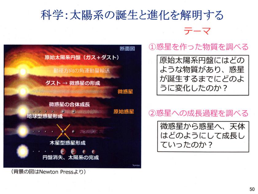 f:id:Imamura:20140901011110j:plain