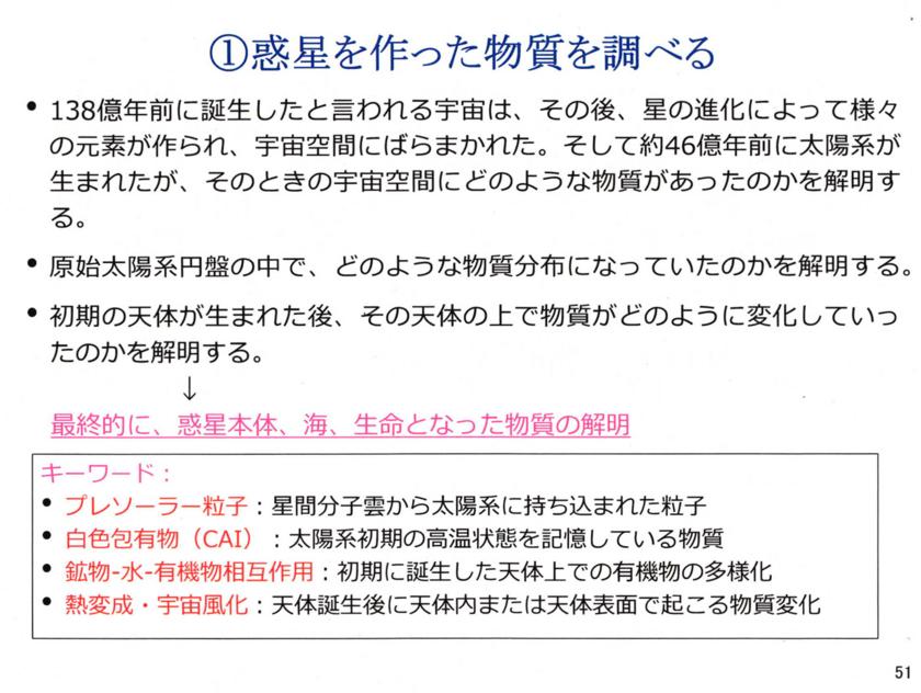 f:id:Imamura:20140901011111j:plain