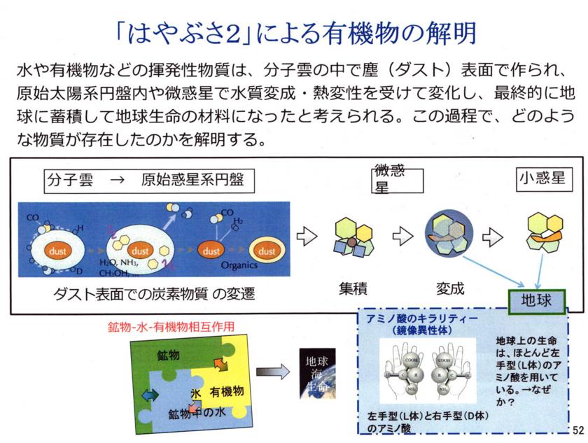 f:id:Imamura:20140901011112j:plain