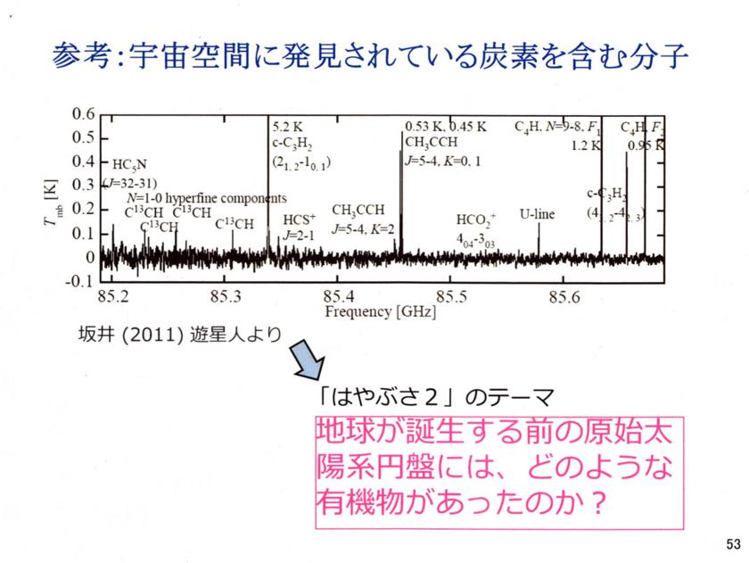 f:id:Imamura:20140901011113j:plain