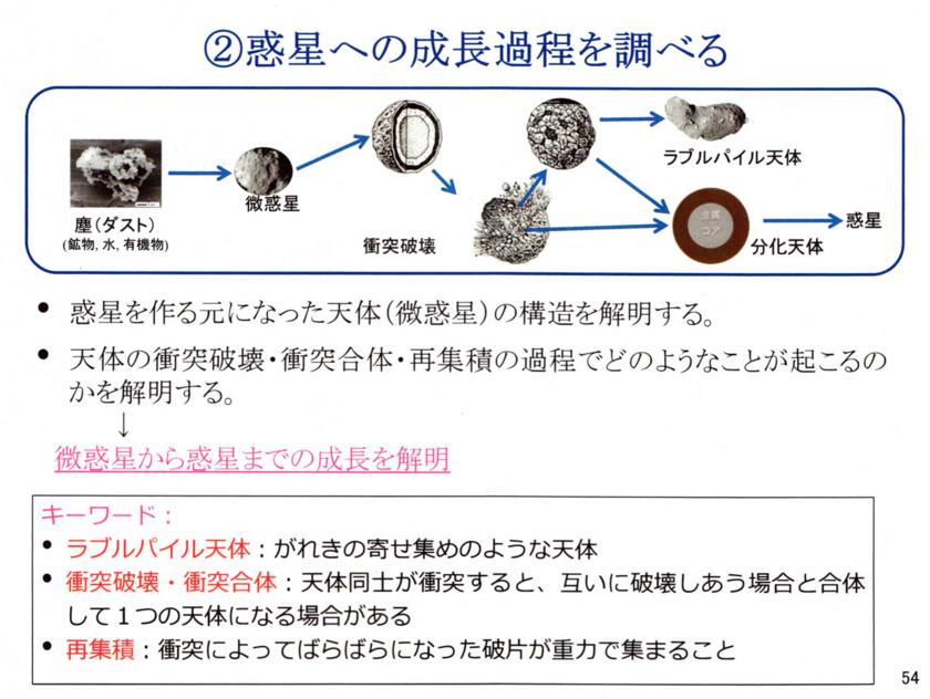 f:id:Imamura:20140901011114j:plain