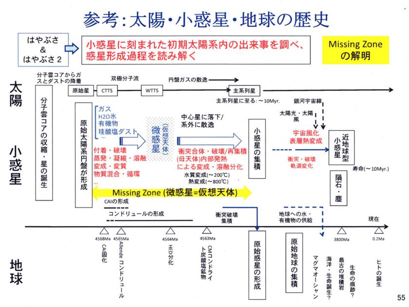 f:id:Imamura:20140901011115j:plain
