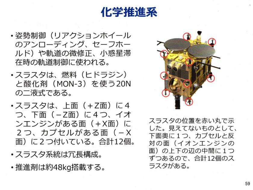 f:id:Imamura:20140901011119j:plain