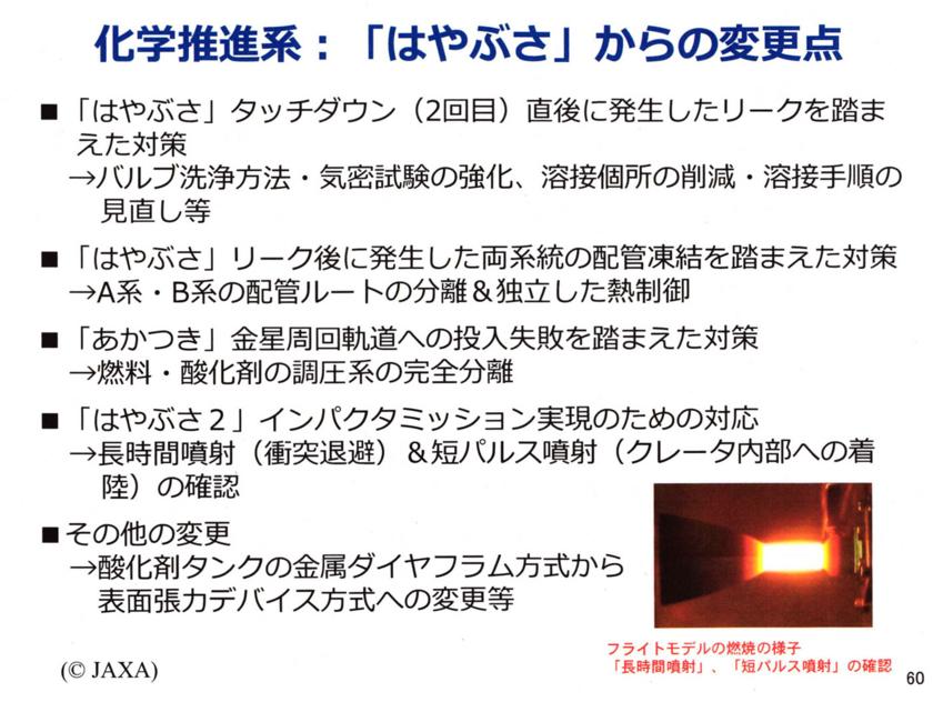f:id:Imamura:20140901011120j:plain