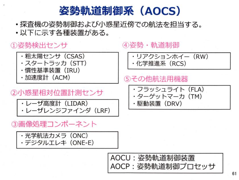 f:id:Imamura:20140901011121j:plain