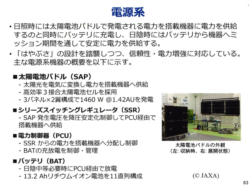 f:id:Imamura:20140901011123j:plain
