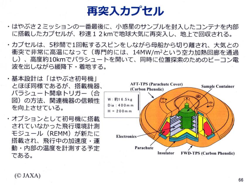 f:id:Imamura:20140901011126j:plain