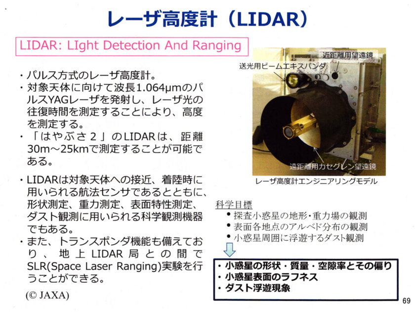 f:id:Imamura:20140901011129j:plain