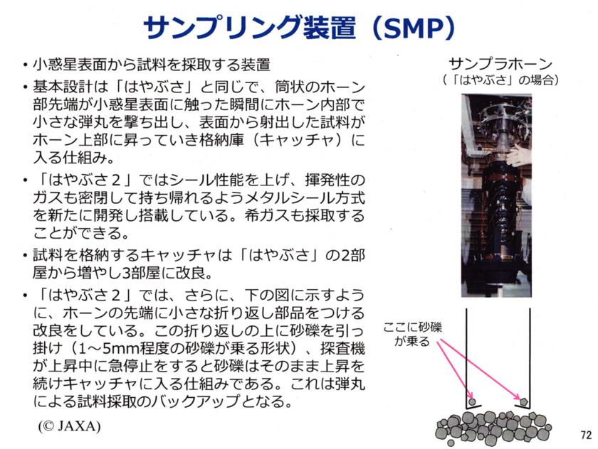 f:id:Imamura:20140901011132j:plain