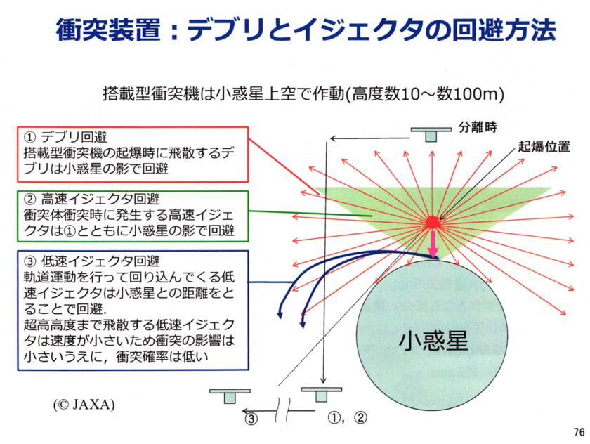 f:id:Imamura:20140901011136j:plain