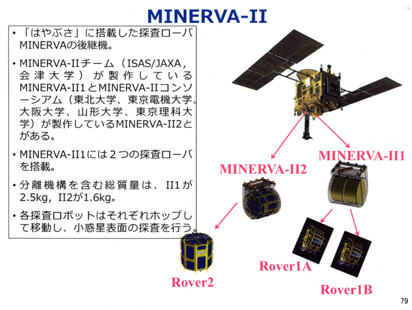 f:id:Imamura:20140901011139j:plain
