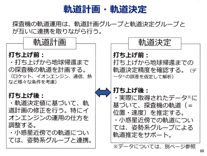 f:id:Imamura:20140901011146j:plain