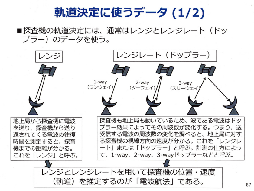 f:id:Imamura:20140901011147j:plain