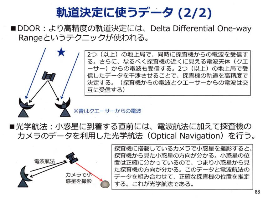 f:id:Imamura:20140901011148j:plain