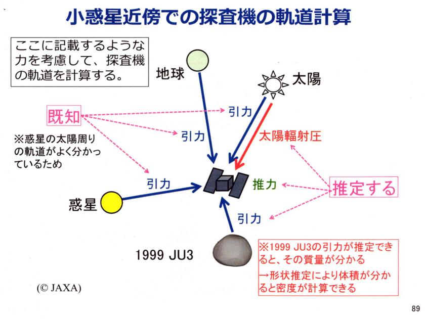 f:id:Imamura:20140901011149j:plain