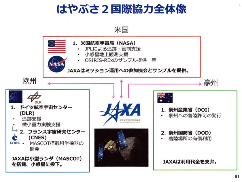 f:id:Imamura:20140901011151j:plain