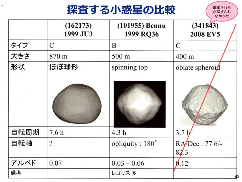 f:id:Imamura:20140901011153j:plain