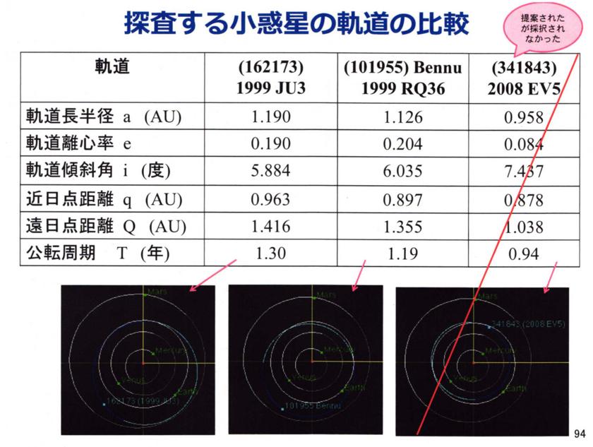f:id:Imamura:20140901011154j:plain