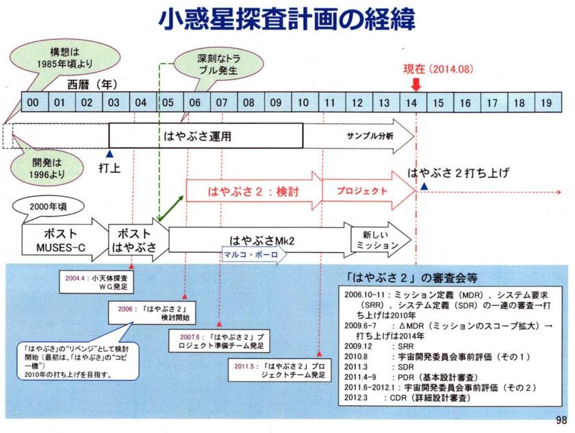 f:id:Imamura:20140901011158j:plain