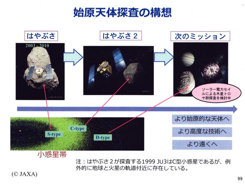f:id:Imamura:20140901011159j:plain