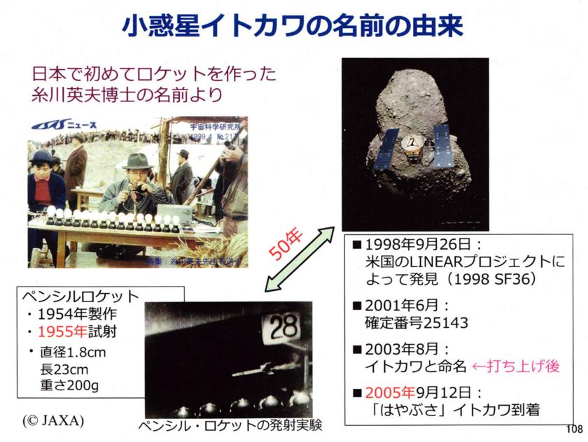 f:id:Imamura:20140901011208j:plain