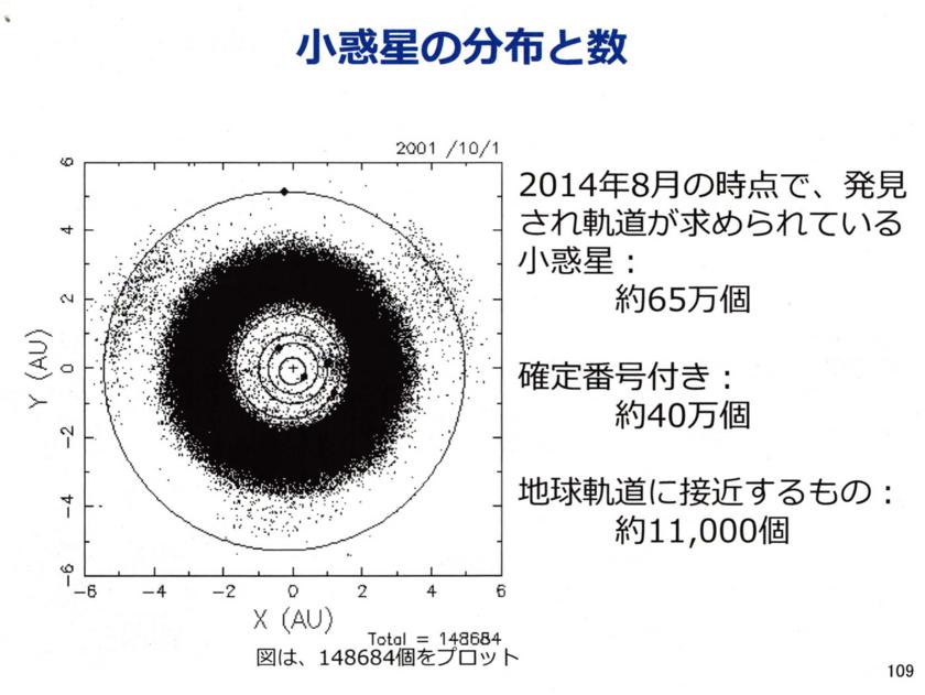 f:id:Imamura:20140901011209j:plain