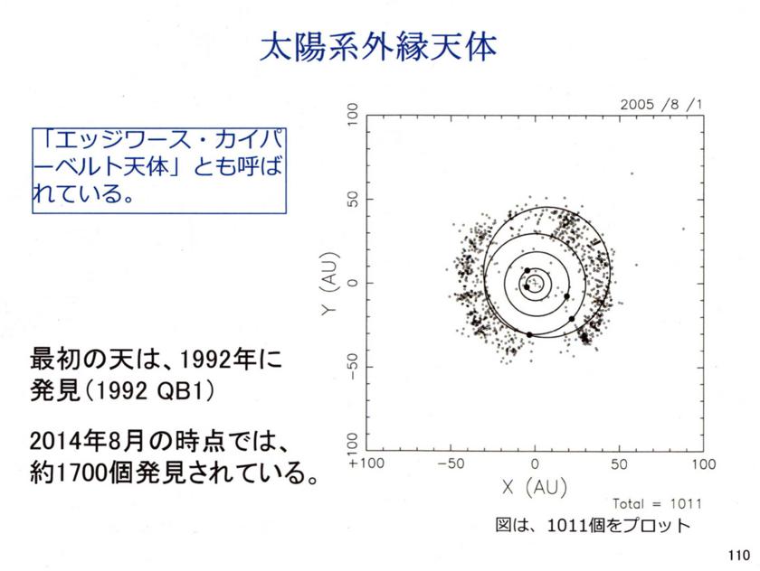 f:id:Imamura:20140901011210j:plain