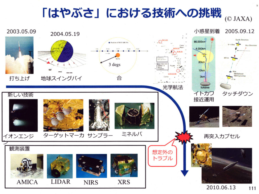 f:id:Imamura:20140901011211j:plain