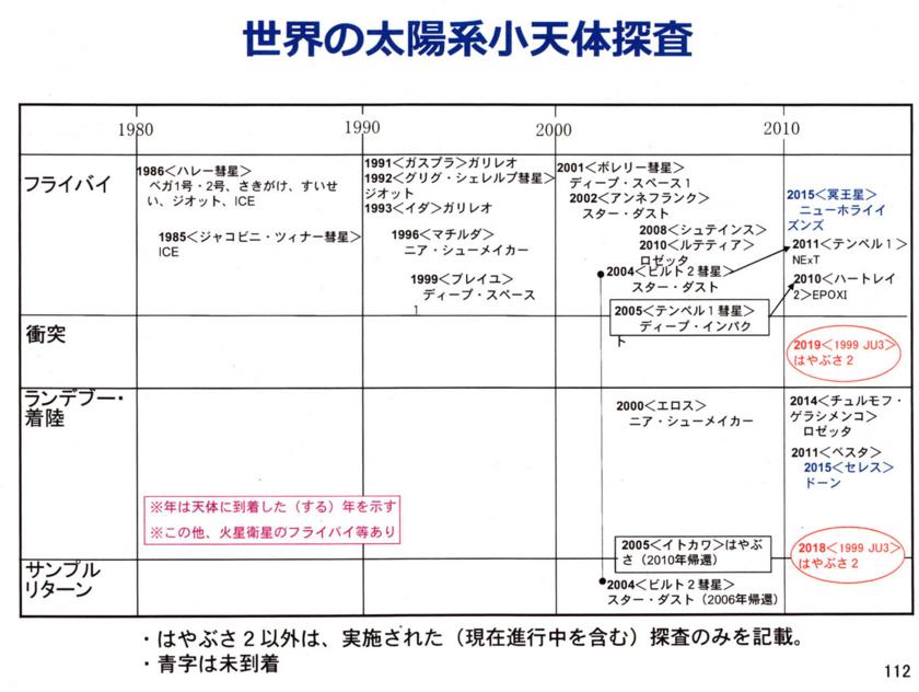 f:id:Imamura:20140901011212j:plain