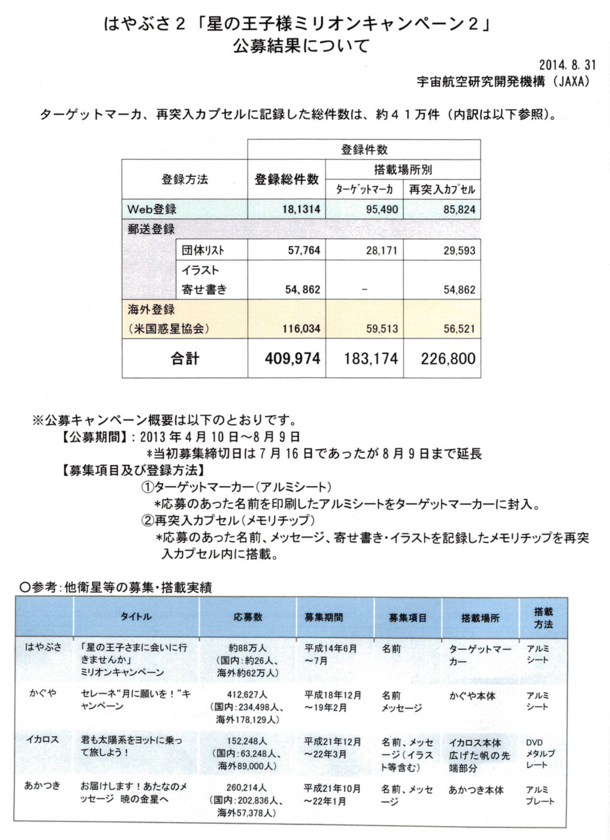 f:id:Imamura:20140901011213j:plain