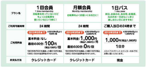 f:id:Imamura:20141027140953p:plain