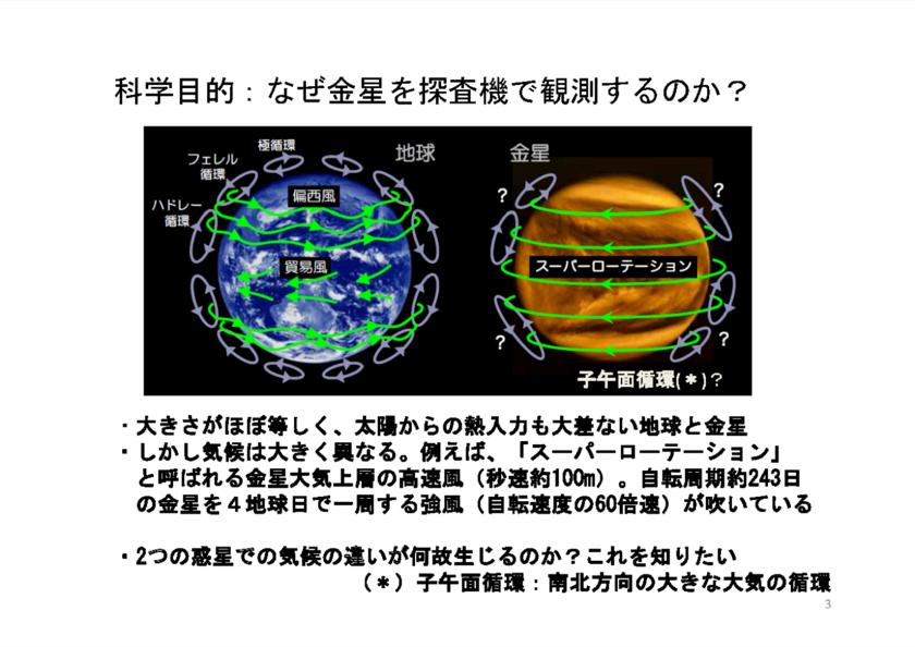 f:id:Imamura:20150206200933p:plain