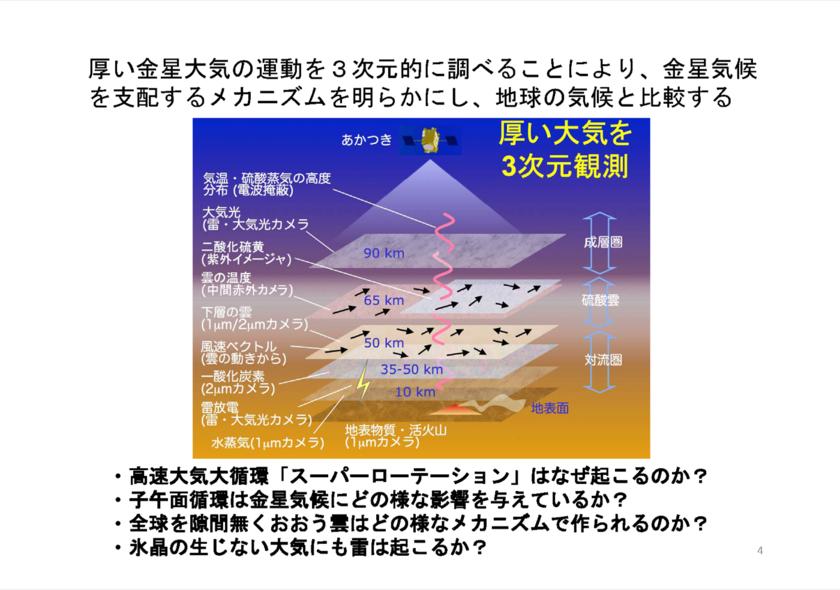 f:id:Imamura:20150206200934p:plain