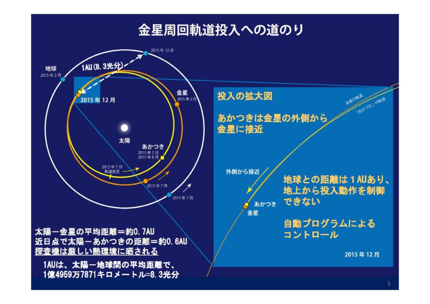 f:id:Imamura:20150206200935p:plain