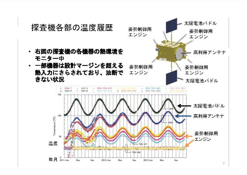 f:id:Imamura:20150206200937p:plain