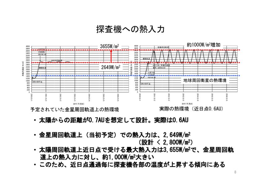 f:id:Imamura:20150206200938p:plain