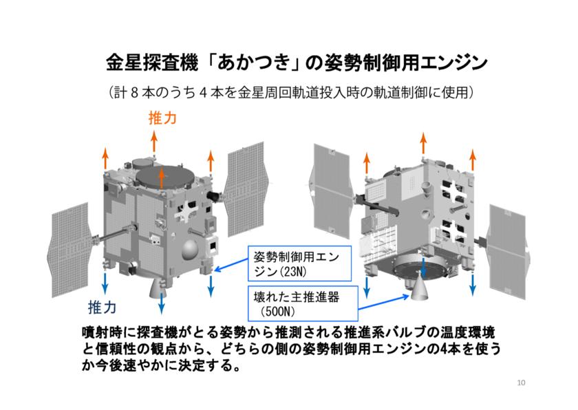 f:id:Imamura:20150206200940p:plain