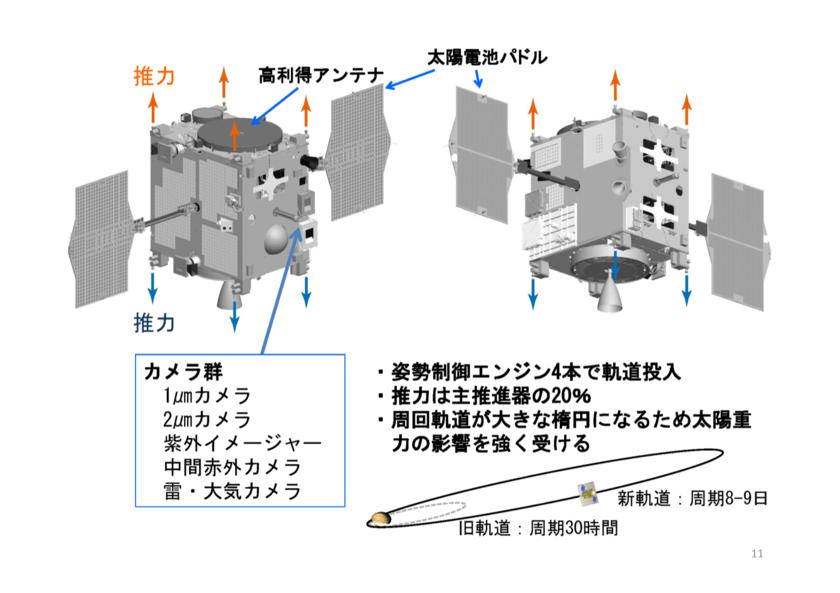 f:id:Imamura:20150206200941p:plain